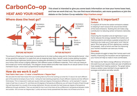 Carbon Co-op_HEAT IN YOUR HOME.jpg